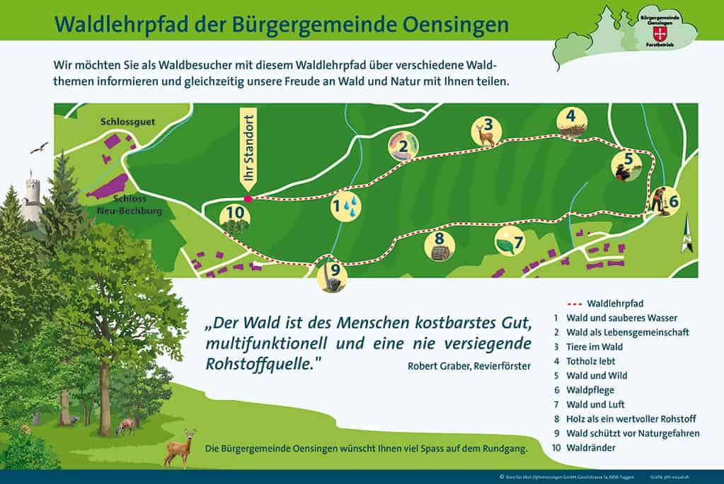 Infotafeln Natur & Naturschutz 42